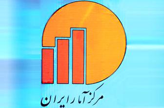 میانگین درآمد هر ایرانی چقدر است؟