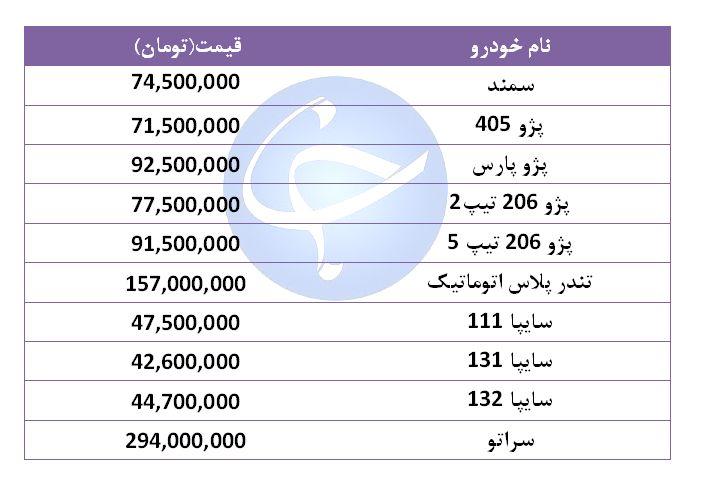 قیمت خودروهای پرفروش در ۱۲ شهریور ۹۸ + جدول