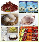 آخرین خبرها از بازار محصولات پروتئینی