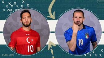 افتتاحیه یورو ۲۰۲۱/ ایتالیا - ترکیه
