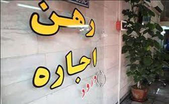 نرخ رهن و اجاره مغازه در تهران