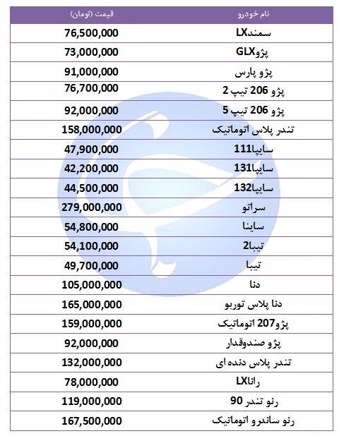 قیمت خودروهای پرفروش در ۱۵ مهر ۹۸ + جدول