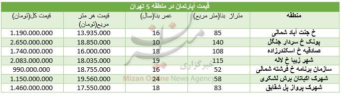 قیمت آپارتمان در منطقه ۵ تهران