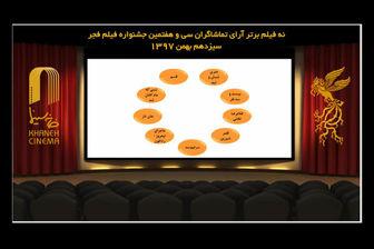 9  فیلم برتر آرای مردمی جشنواره فیلم فجر/«بنفشه آفریقایی» حذف شد