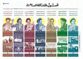 اصول هفتگانه امام(ره) از دیدگاه رهبر انقلاب+اینفوگرافیک