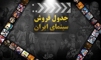 جدول فروش هفتگی سینمای ایران +عکس