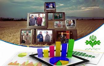 استقبال ۸۶ درصدی از برنامههای سیما/ «زیرخاکی» پربینندهترین سریال