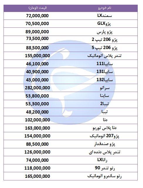 قیمت خودروهای پرفروش در ۷ مهر ۹۸ + جدول