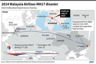 انتظار برای رویت نخستین گزارش رسمی سقوط «هواپیمای ام اچ ۱۷»