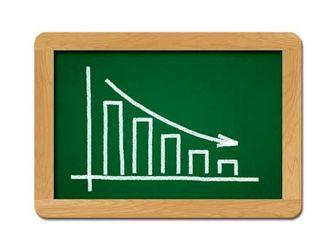 بررسی قیمتها در هفته گذشته + نمودار