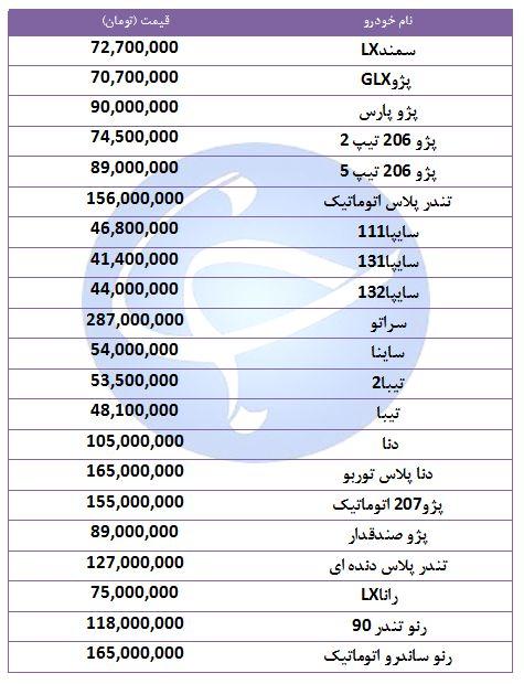 قیمت خودروهای پرفروش در ۲۷ شهریور ۹۸ + جدول