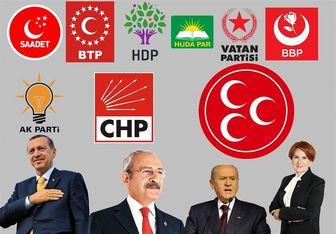 مهمترین رقیب اردوغان در انتخابات آتی ترکیه