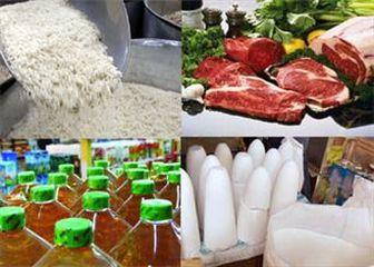 متوسط قیمت خرده فروشی مواد خوراکی