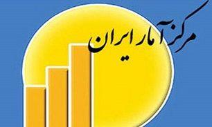 تورم نقطه به نقطه کالاهای وارداتی به ٧٣.٣ درصد رسید