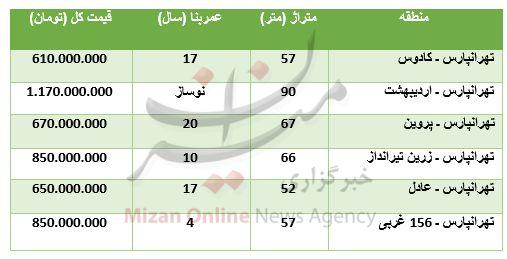 برای خرید آپارتمان در منطقه تهرانپارس چقدر باید پرداخت کرد؟