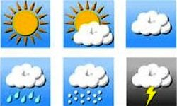 آخرین وضعیت آب و هوایی کشور طی سه روز آینده