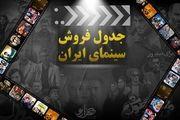 جدول فروش سینمای ایران/ صدرنشینی مجدد «زنها فرشته اند ۲» در گیشه