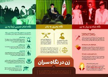 چهل سال انقلاب/ چهل سال افتخار
