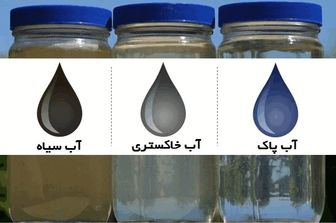 لزوم استفاده بهینه از آب خاکستری در منازل